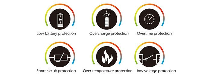controle temperature