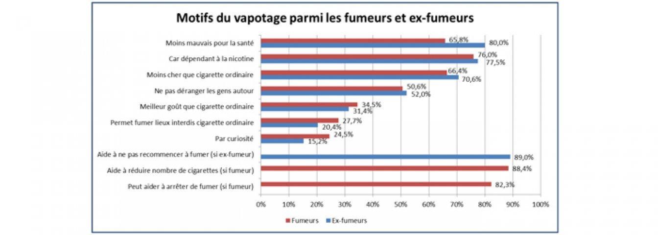 https://www.evaps.fr/documents/media/images/contenu/6b21582f68cfb4fd596c37326e257f841d0d6d00.png