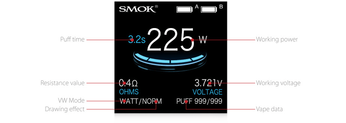 mode wattage variable