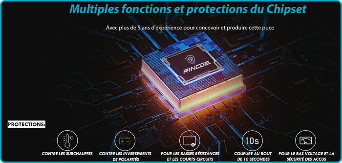 rincoe jelly mini chipset protection securite