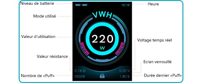 vaporesso luxe s 220W ecran