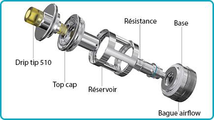 guide d'utilisation atomiseur nautilus gt